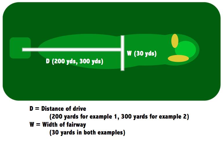 Golf-Math-1