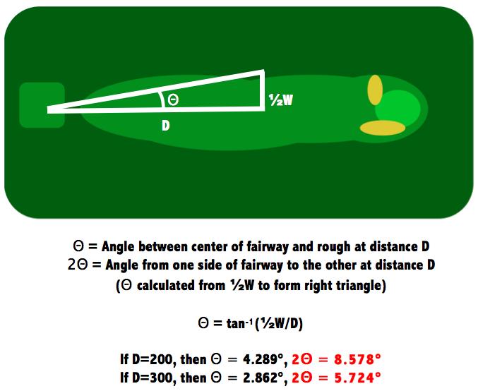 Golf-Math-2